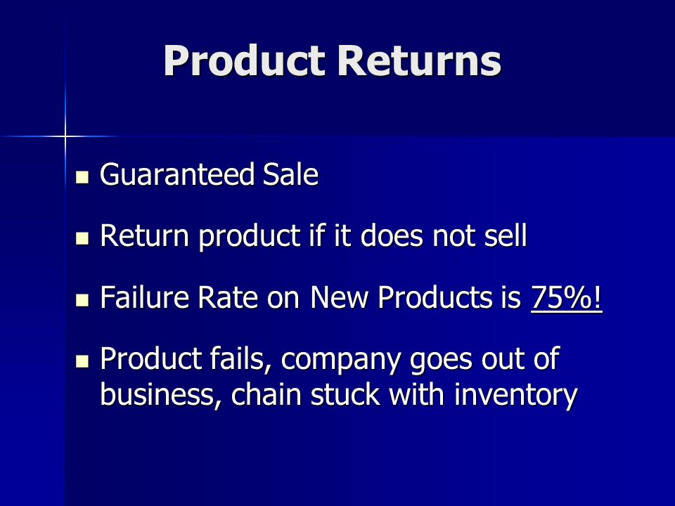 Product Returns Guaranteed Sale Return product if it does not sell