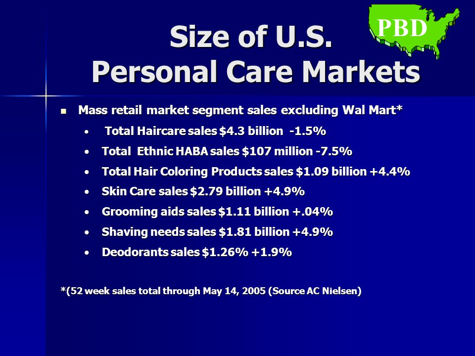 Size of U.S. Personal Care Markets