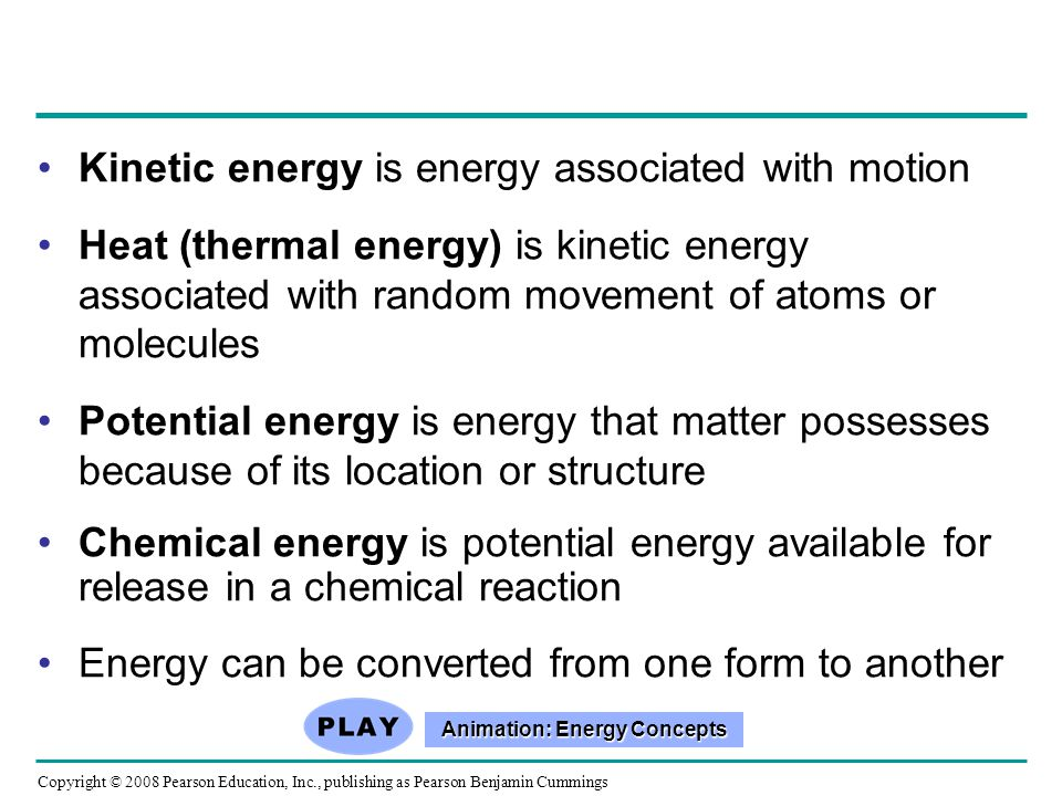 Animation: Energy Concepts