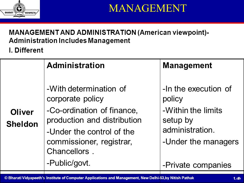 MANAGEMENT Oliver Sheldon Administration