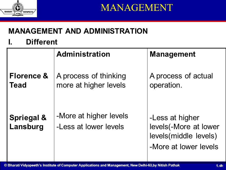 MANAGEMENT MANAGEMENT AND ADMINISTRATION Different Florence & Tead