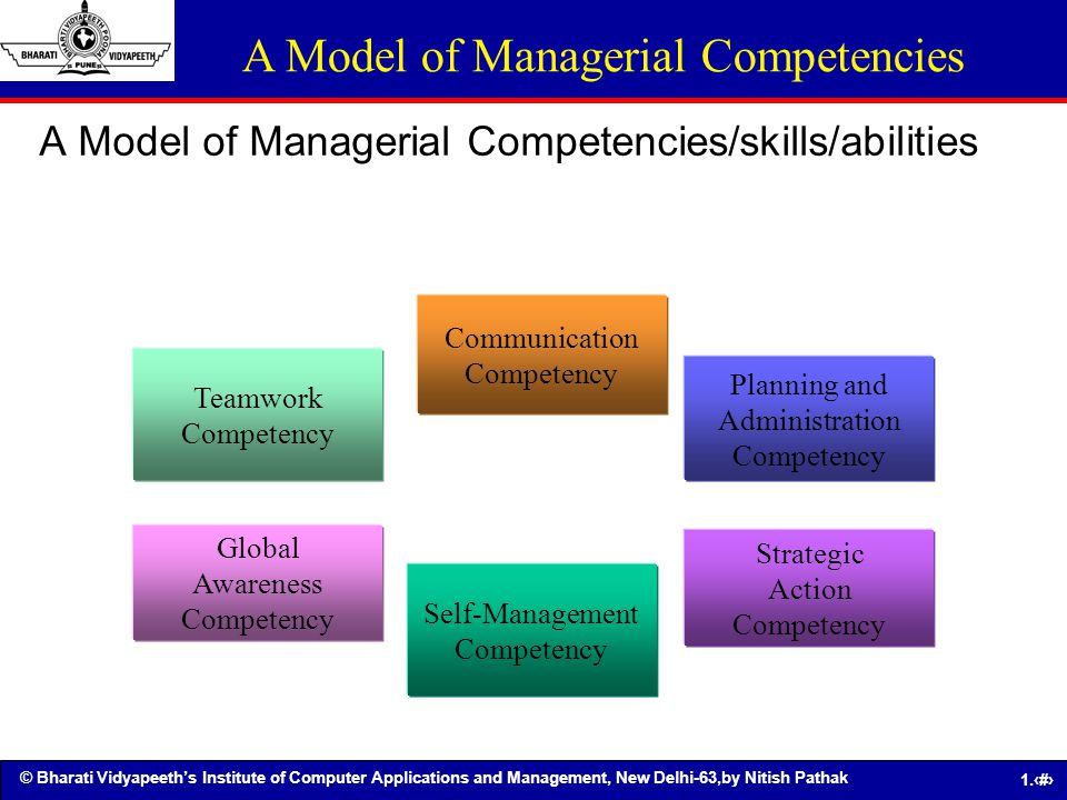 A Model of Managerial Competencies