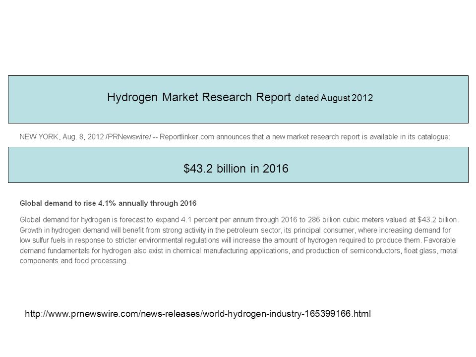 Hydrogen Market Research Report dated August 2012