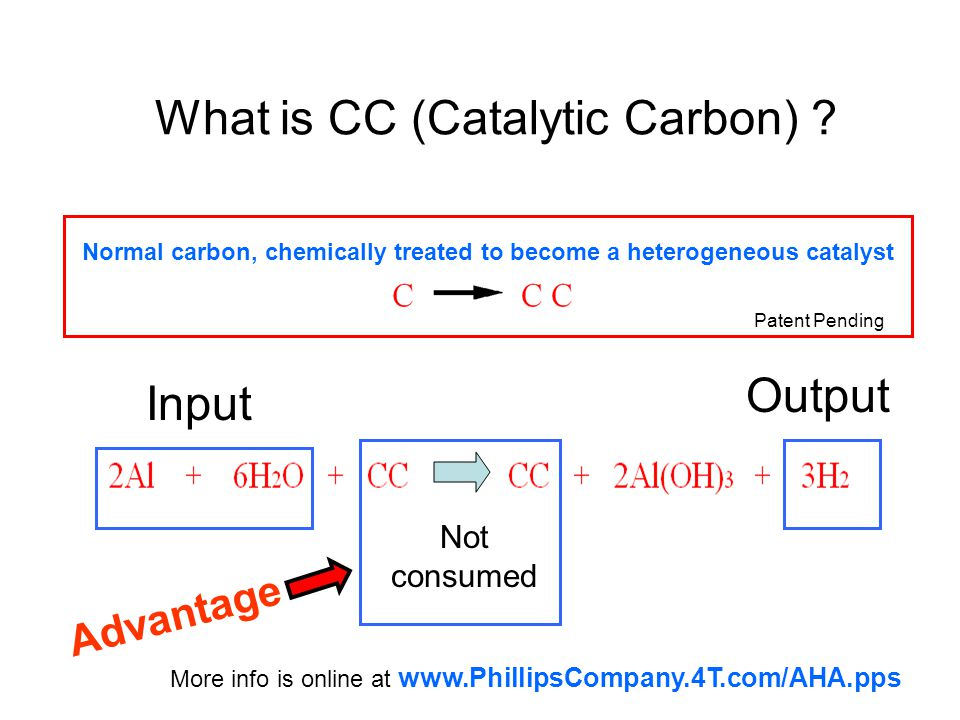 What is CC (Catalytic Carbon)