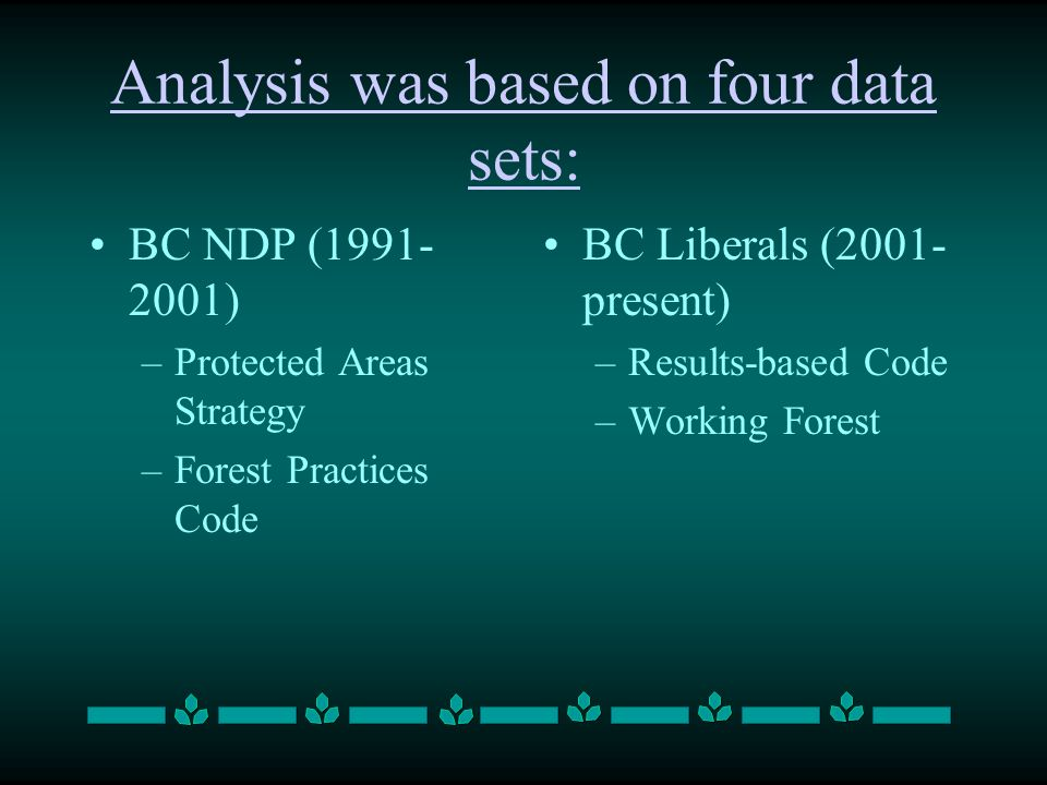Analysis was based on four data sets: