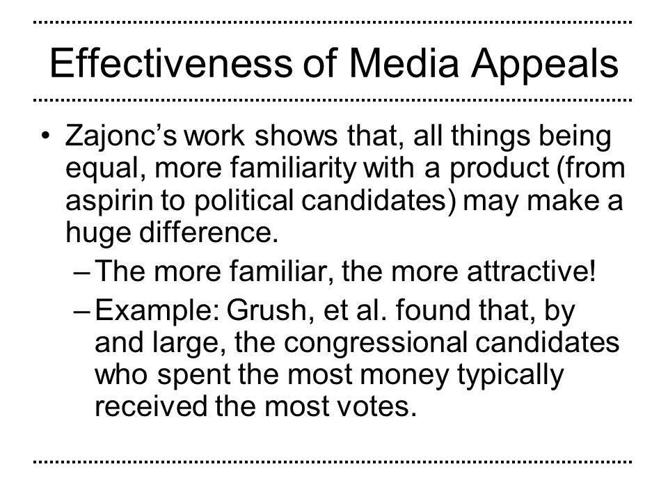 Effectiveness of Media Appeals