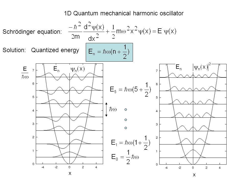 1D Quantum mechanical harmonic oscillator
