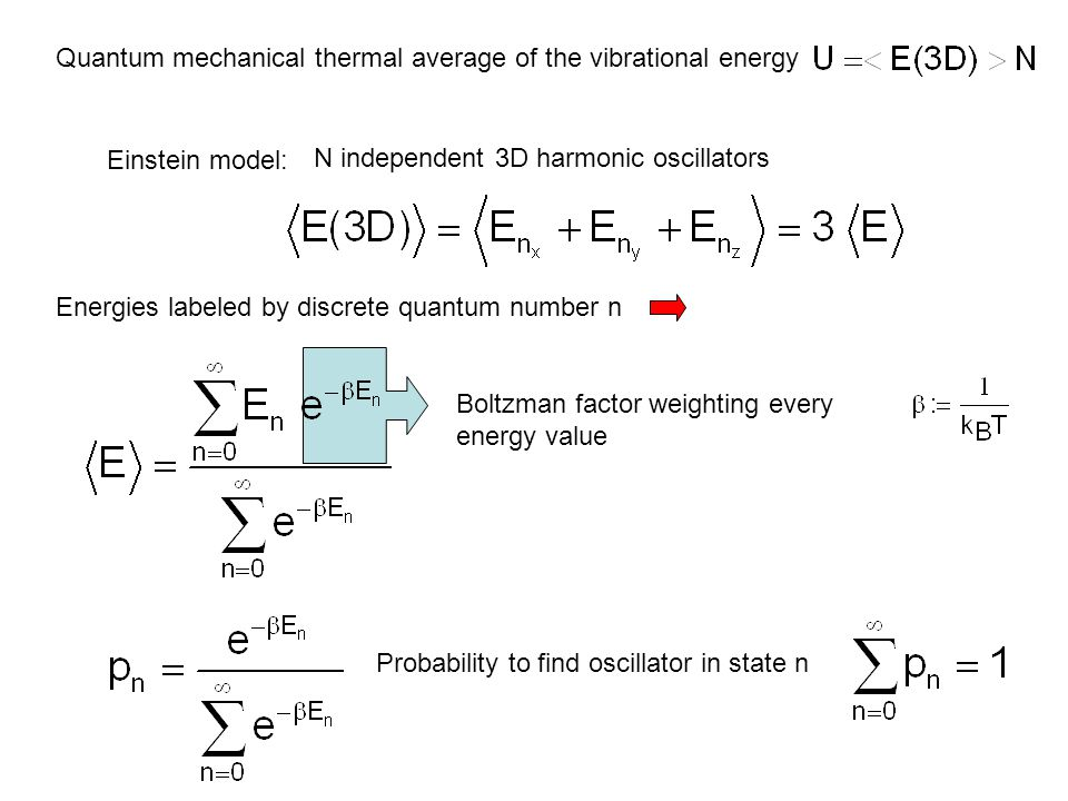 Quantum mechanical thermal average of the vibrational energy