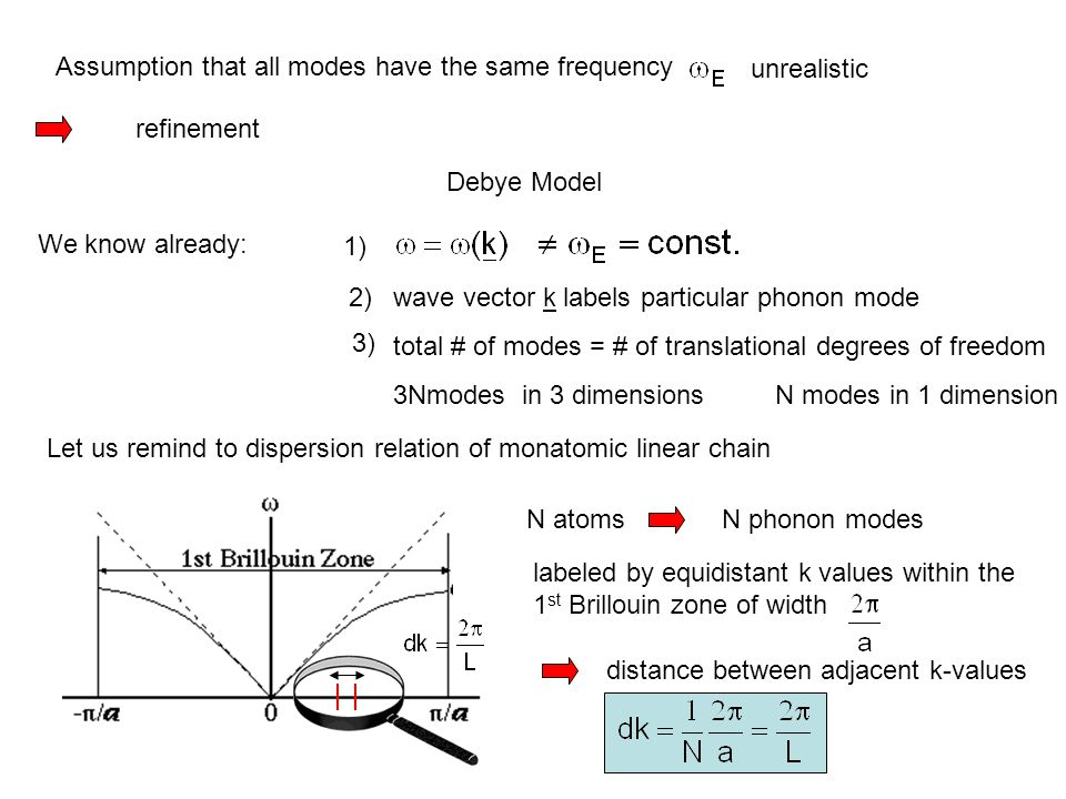 Assumption that all modes have the same frequency