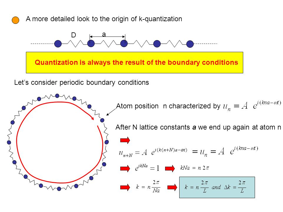 A more detailed look to the origin of k-quantization