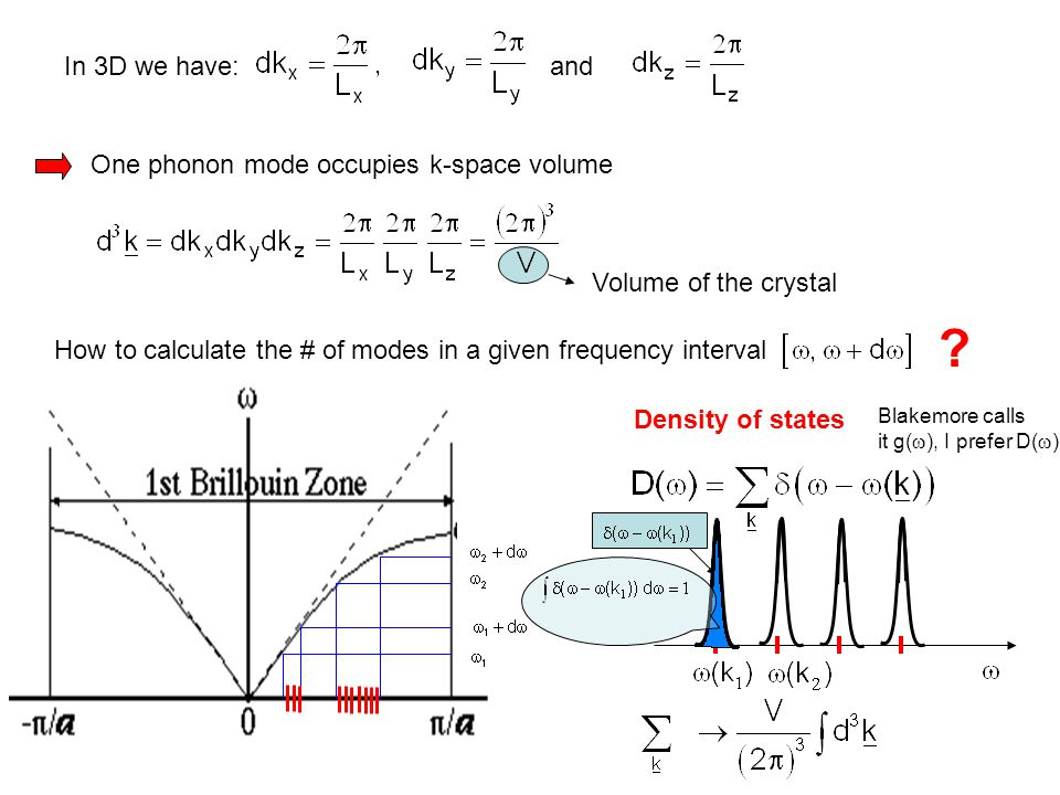 In 3D we have: and One phonon mode occupies k-space volume