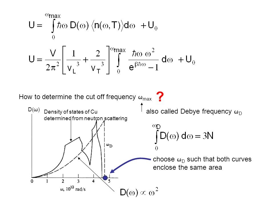 How to determine the cut off frequency max