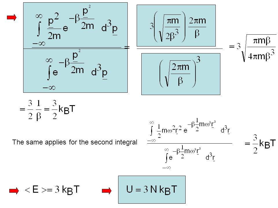The same applies for the second integral