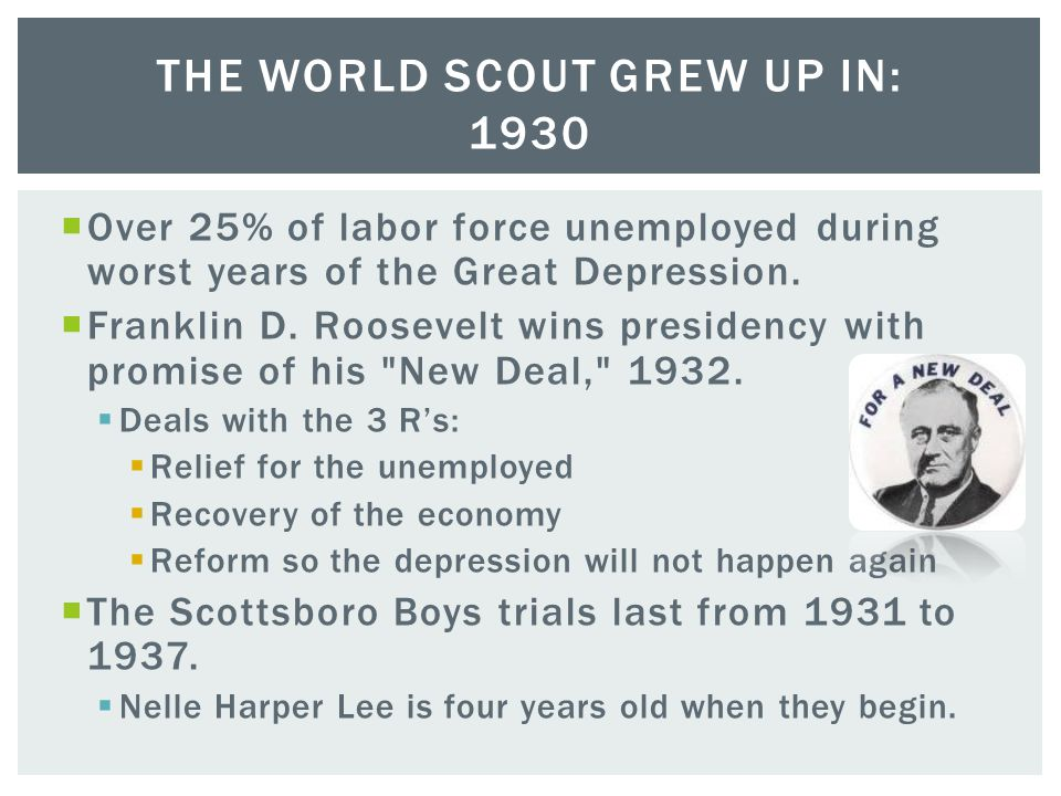 The World Scout Grew up in: 1930