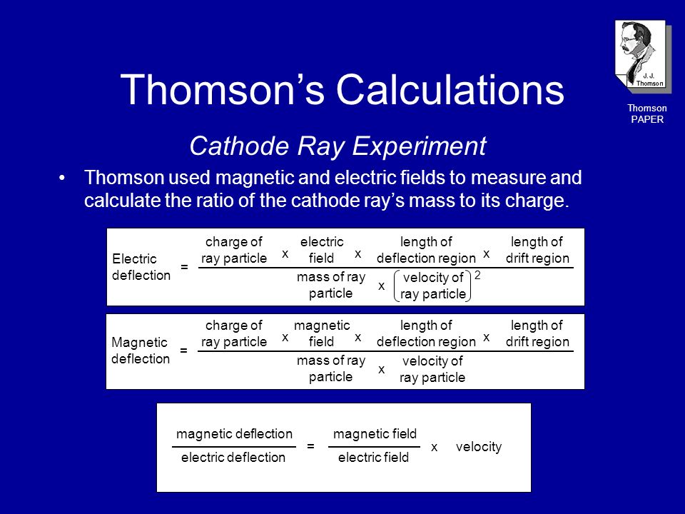 Thomson's Calculations