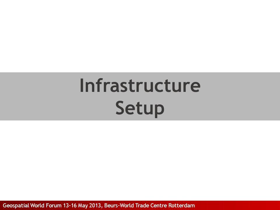 Infrastructure Setup Geospatial World Forum 13-16 May 2013, Beurs-World Trade Centre Rotterdam