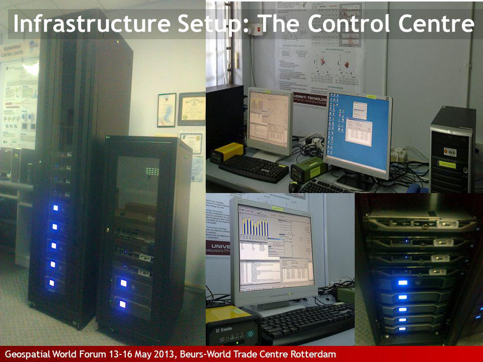 Infrastructure Setup: The Control Centre