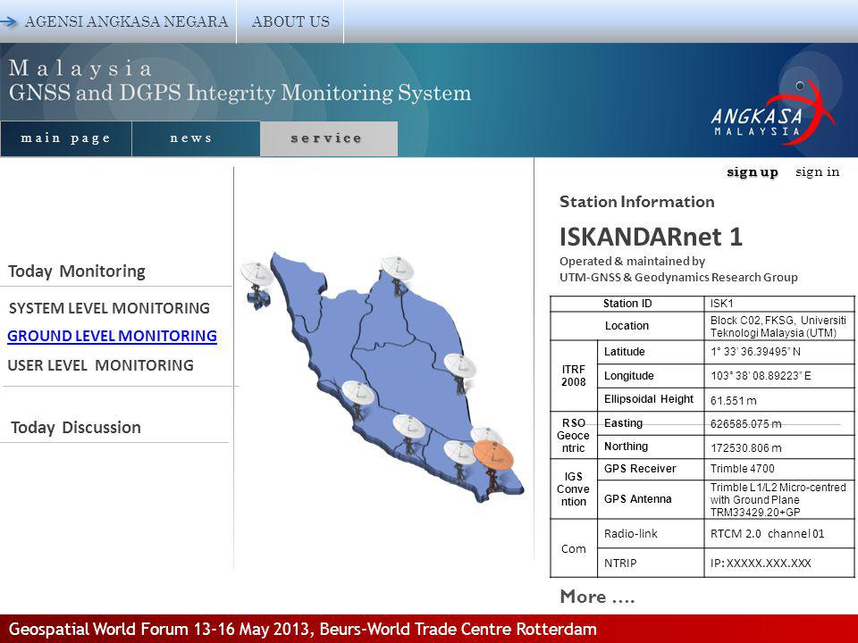 ISKANDARnet 1 Today Monitoring Today Discussion More ….