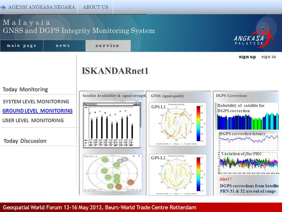 ISKANDARnet1 Today Monitoring Today Discussion SYSTEM LEVEL MONITORING