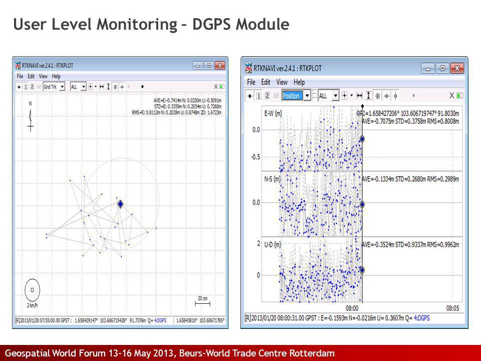 User Level Monitoring – DGPS Module