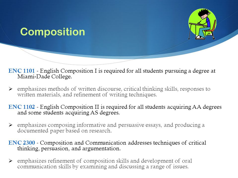 Composition ENC 1101 - English Composition I is required for all students pursuing a degree at Miami-Dade College.