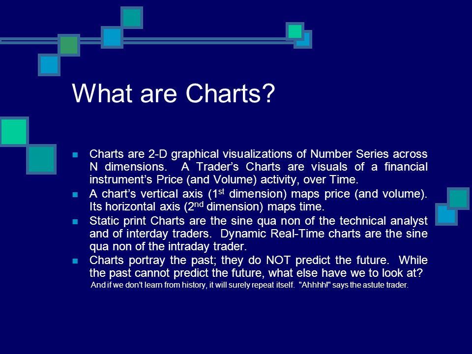 What are Charts