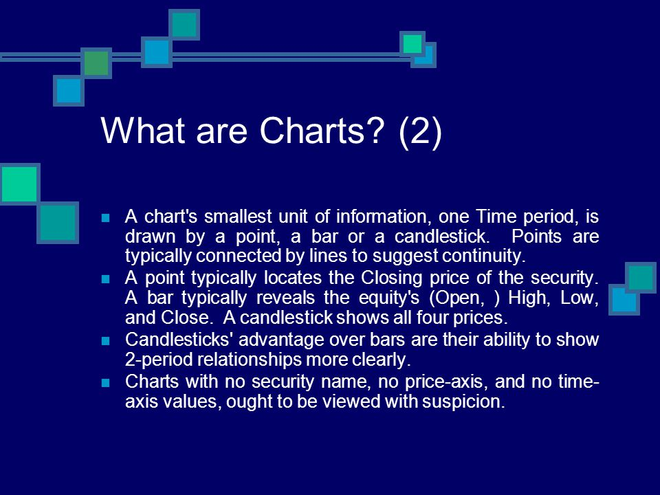 What are Charts (2)