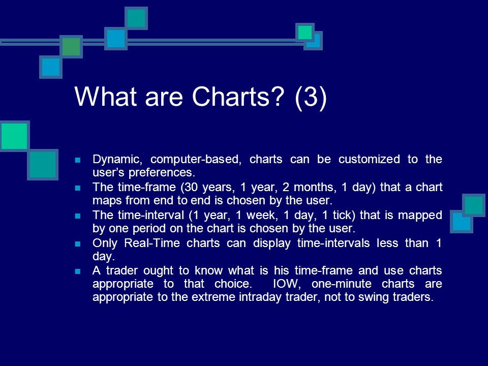 What are Charts (3) Dynamic, computer-based, charts can be customized to the user's preferences.