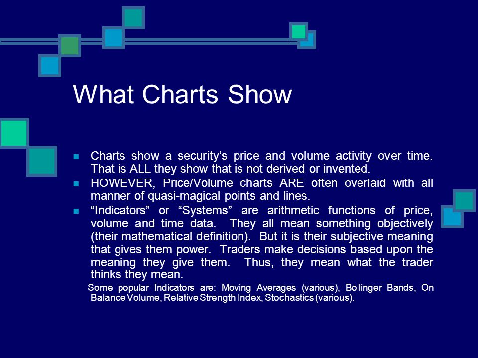 What Charts Show Charts show a security's price and volume activity over time. That is ALL they show that is not derived or invented.