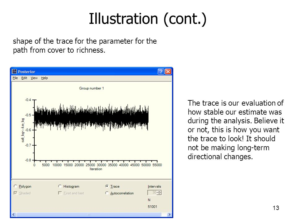 Illustration (cont.) shape of the trace for the parameter for the