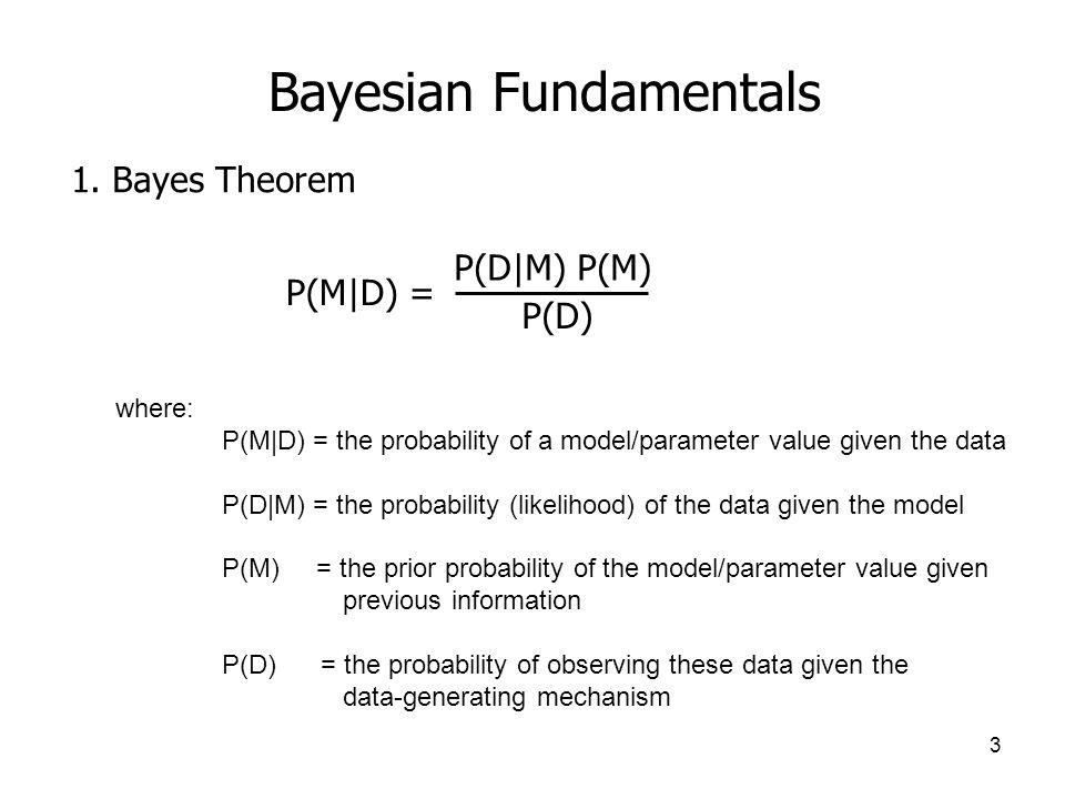 Bayesian Fundamentals