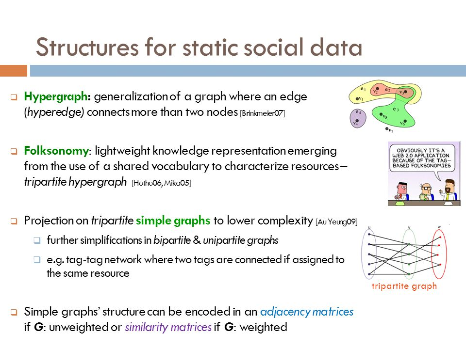 Structures for static social data