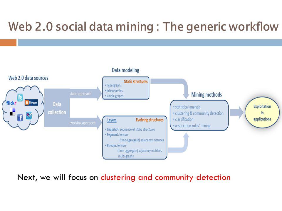 Web 2.0 social data mining : The generic workflow