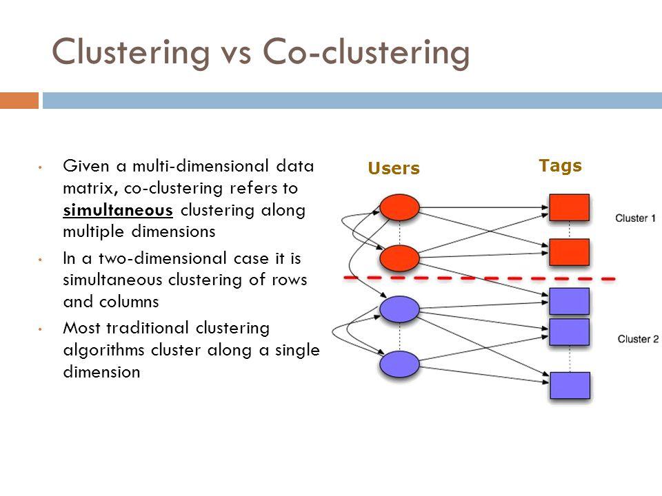 Clustering vs Co-clustering