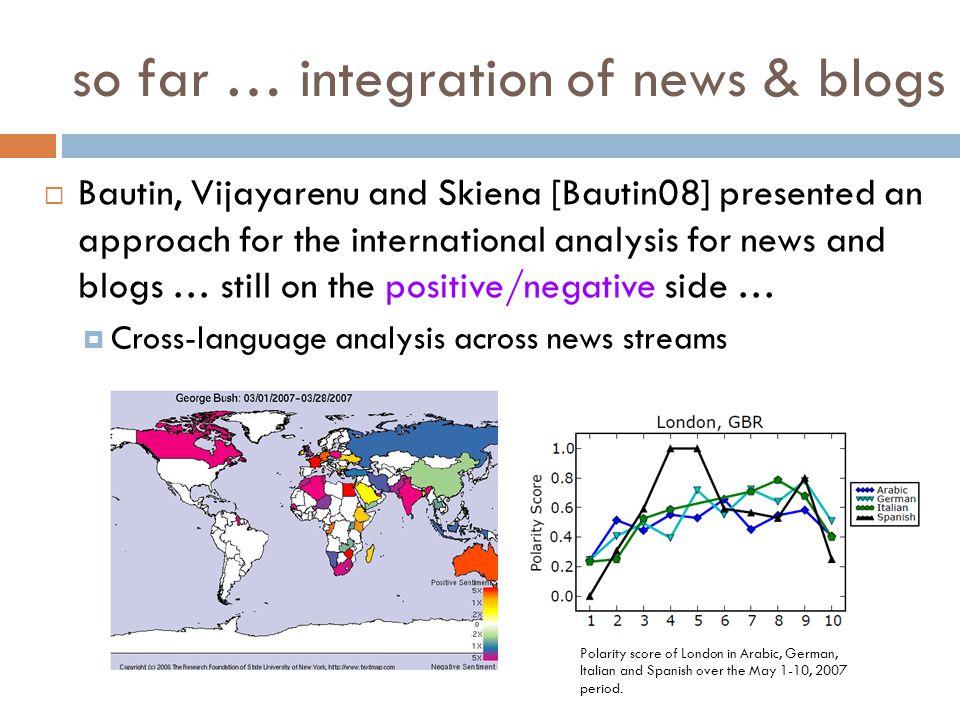 so far … integration of news & blogs