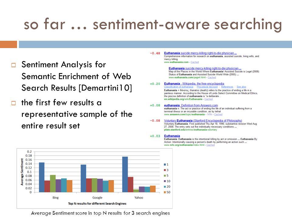 so far … sentiment-aware searching