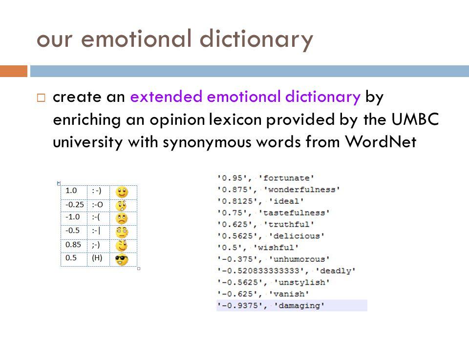 our emotional dictionary