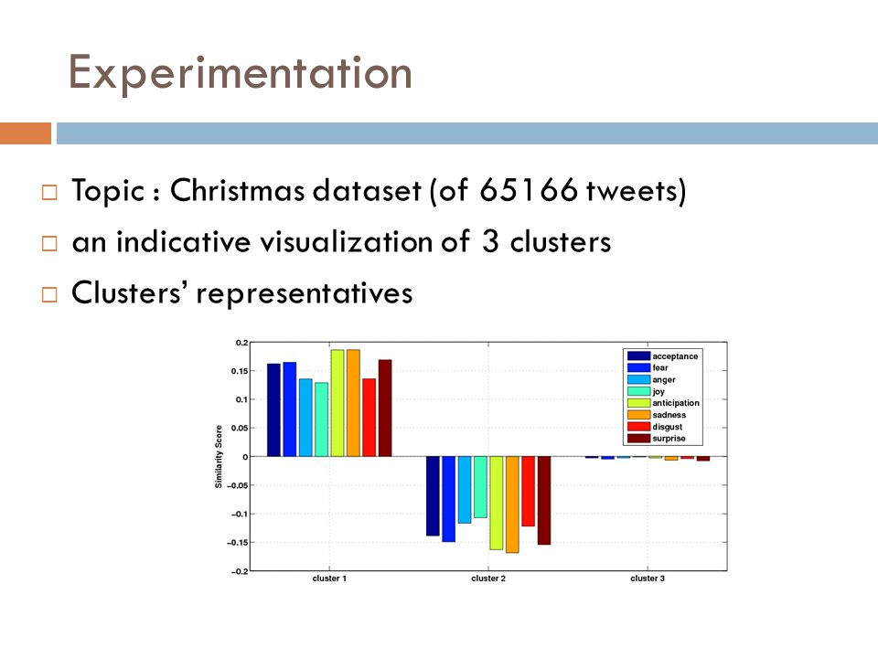 Experimentation Topic : Christmas dataset (of 65166 tweets)