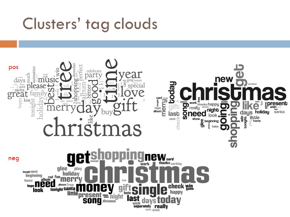 Clusters' tag clouds pos neg