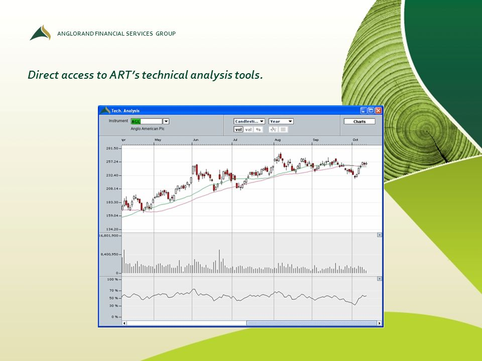 Direct access to ART's technical analysis tools.