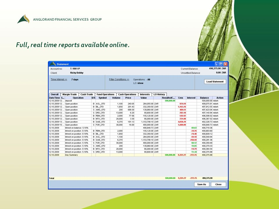 Full, real time reports available online.