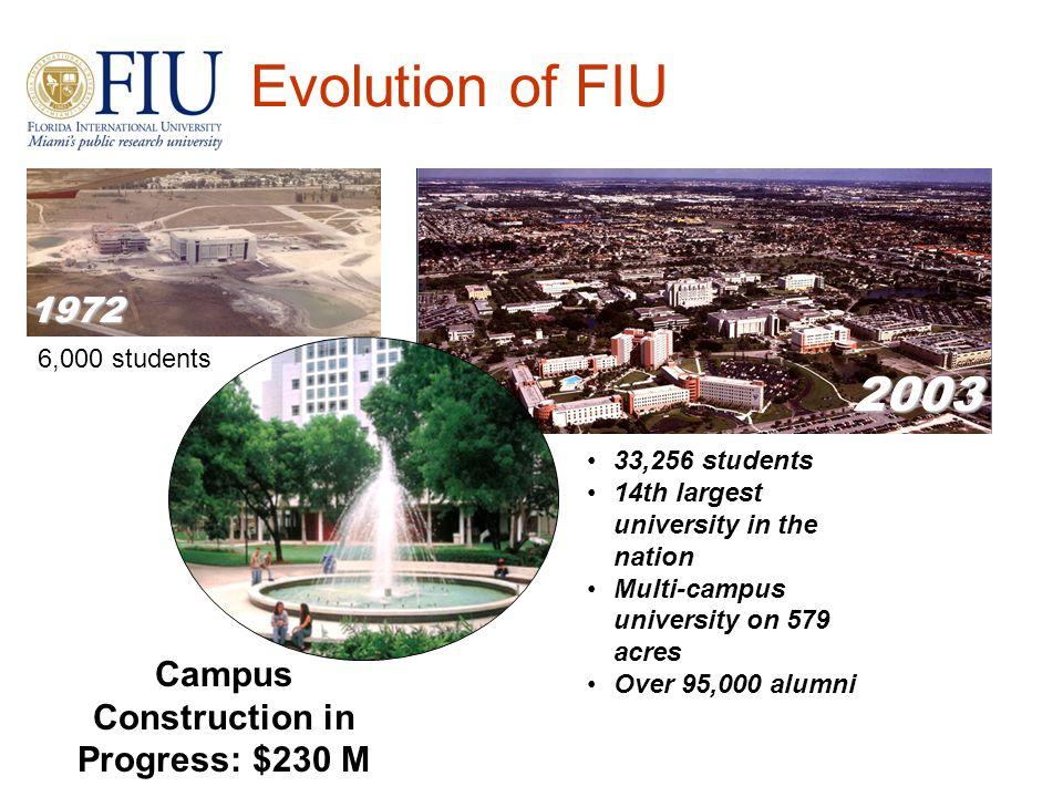 Campus Construction in Progress: $230 M