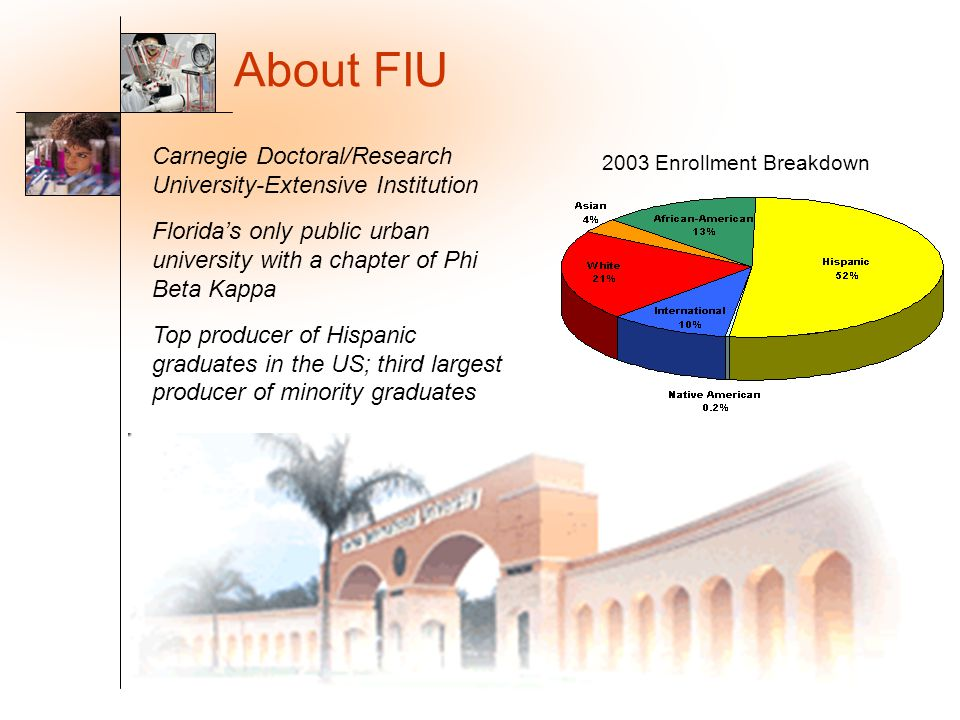 About FIU Carnegie Doctoral/Research University-Extensive Institution
