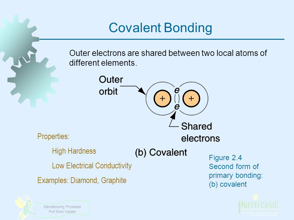Covalent Bonding Outer electrons are shared between two local atoms of different elements. Properties: