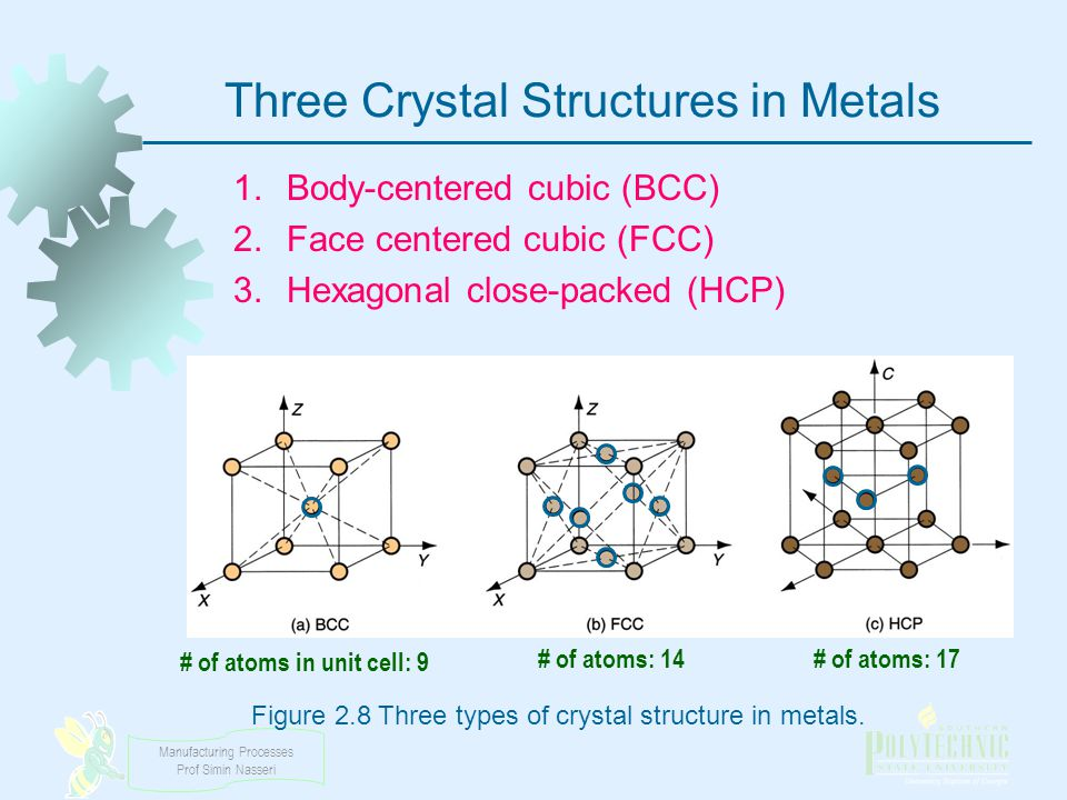Three Crystal Structures in Metals