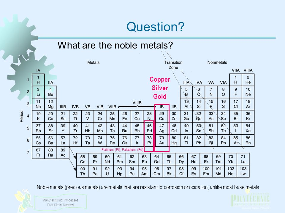 Question What are the noble metals Copper Silver Gold