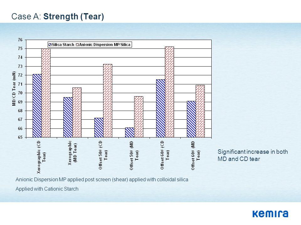 Case A: Strength (Tear)