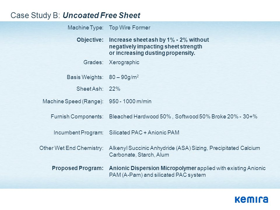 Case Study B: Uncoated Free Sheet