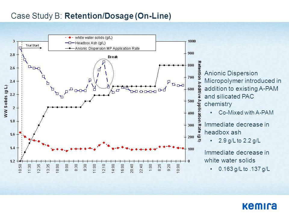 Case Study B: Retention/Dosage (On-Line)