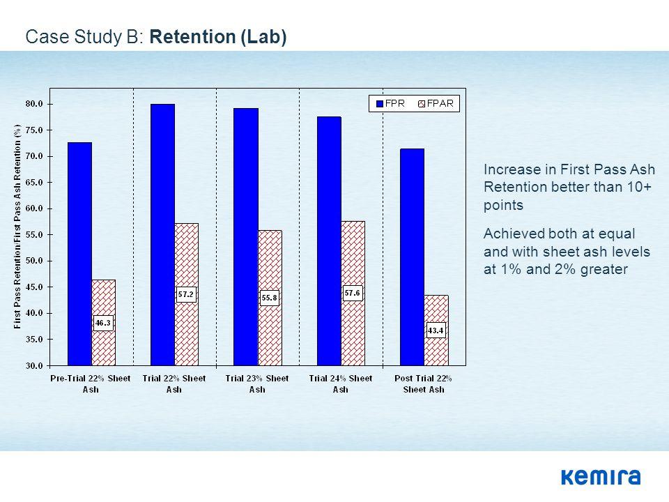 Case Study B: Retention (Lab)